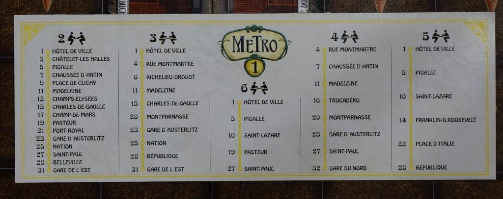 Metro Übersichtstafel